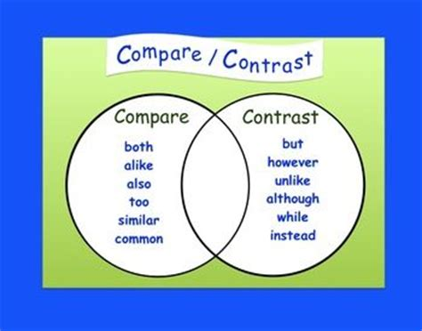 Compare and contrast literary essay examples